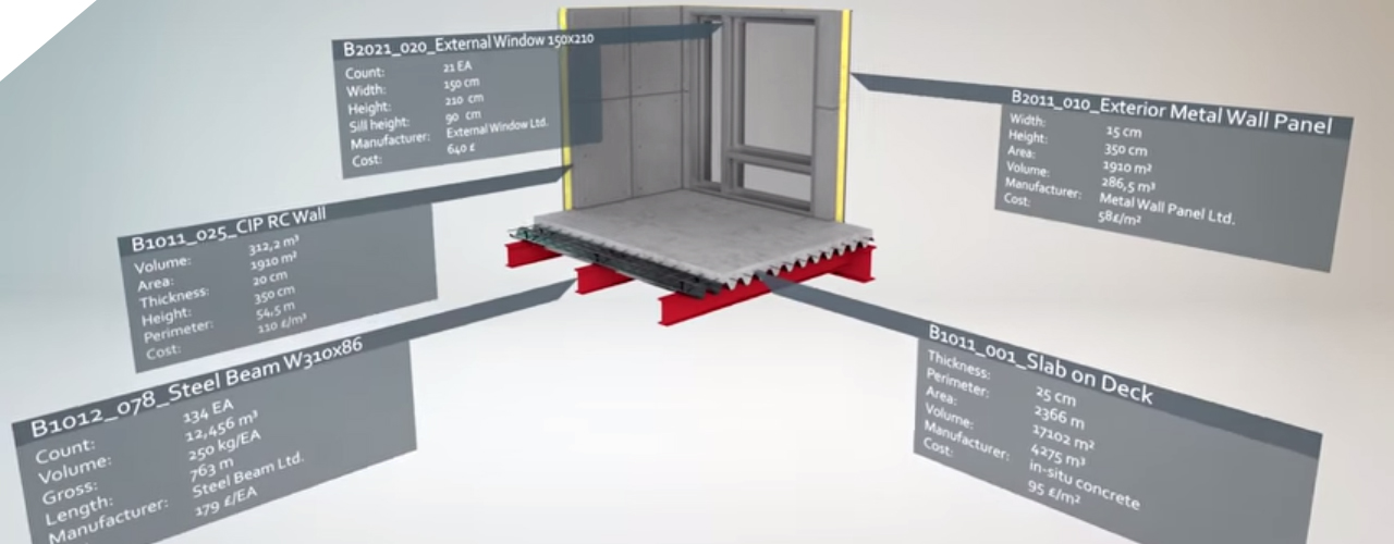 BIM-Building-Information-Modelling