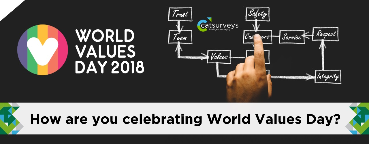 Catsurveys-Ltd-Blog-World-Values-Day-2018